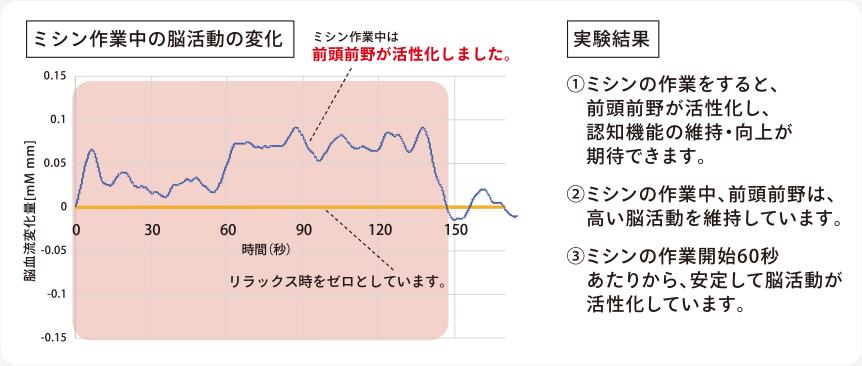 f:id:tukurukun:20210226101519p:plain