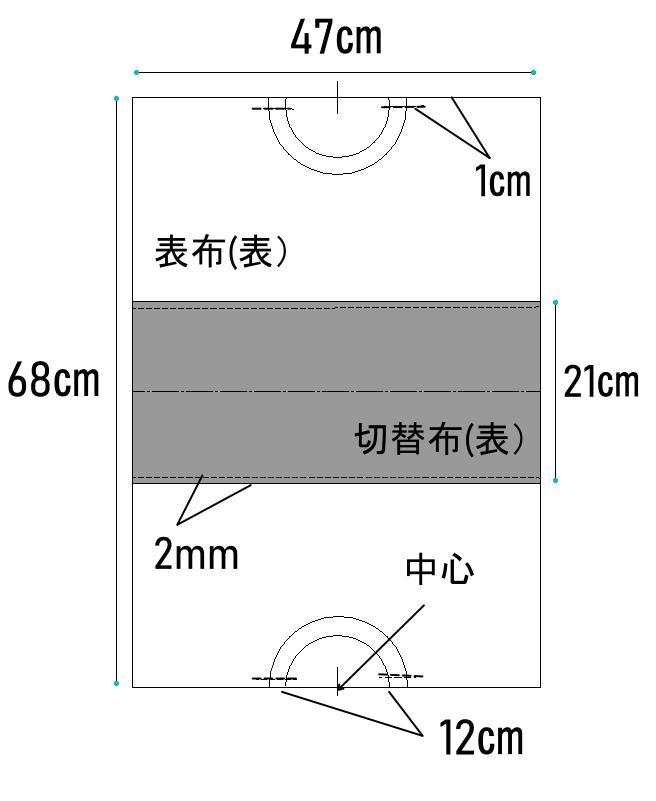 f:id:tukurukun:20210314115936p:plain