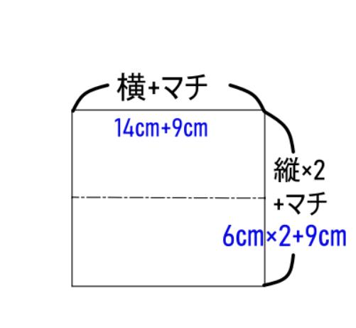 f:id:tukurukun:20210403101129p:plain