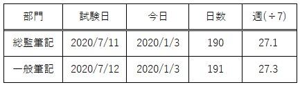f:id:tulipian:20200103091742j:plain