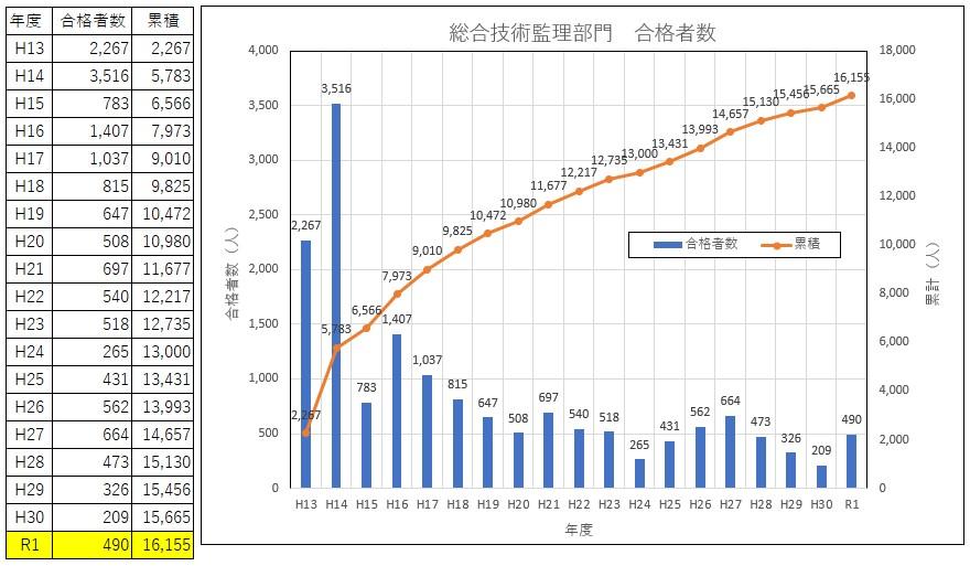 f:id:tulipian:20200306052241j:plain