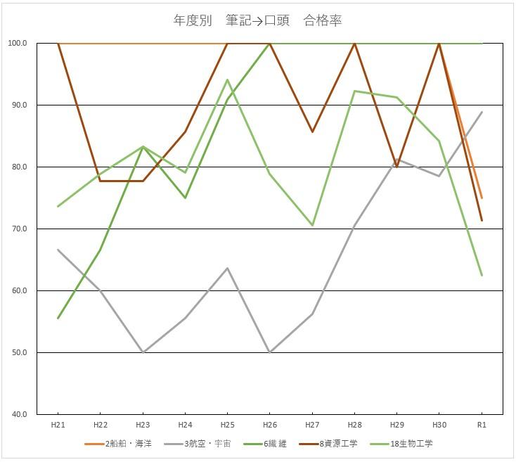 f:id:tulipian:20200306052952j:plain