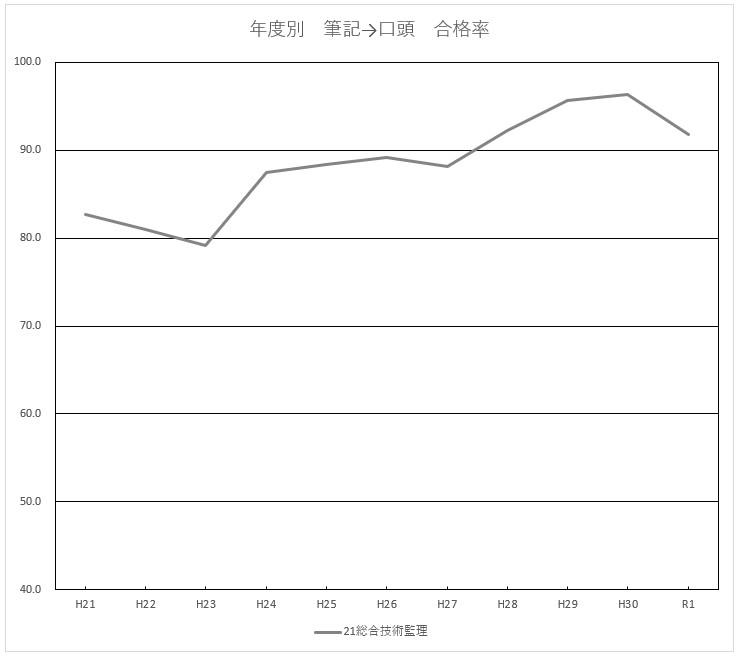 f:id:tulipian:20200306053054j:plain