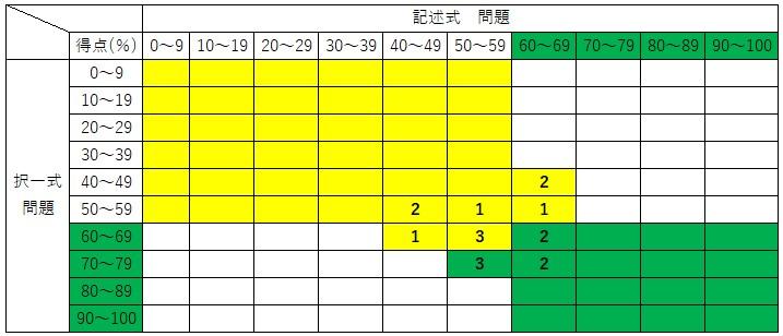 f:id:tulipian:20200707180927j:plain