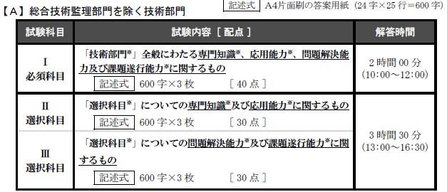 f:id:tulipian:20201229100058j:plain