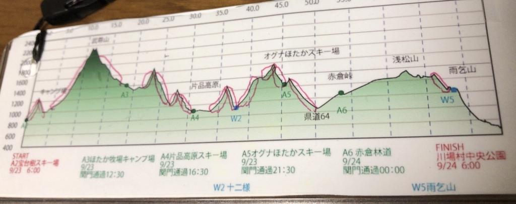 f:id:tullysuzuki:20181006105956j:plain