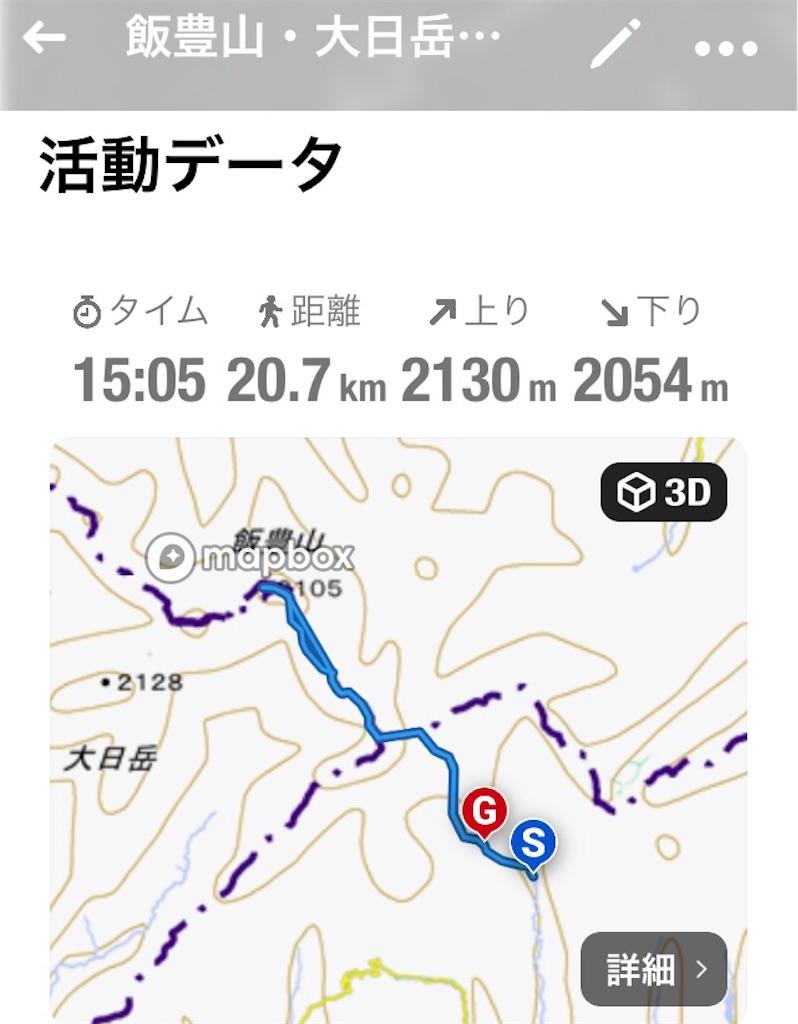 f:id:tullysuzuki:20200216114832j:image