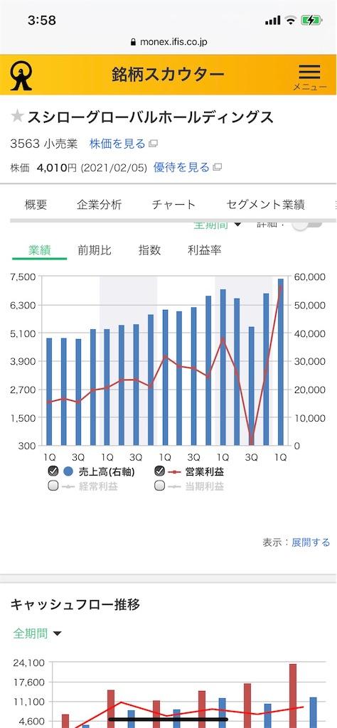 f:id:tumamimi:20210212021545j:plain