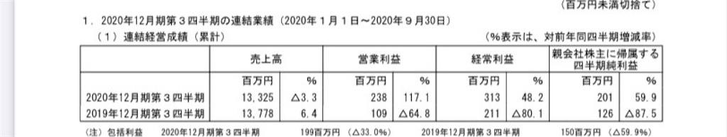 f:id:tumamimi:20210219001412j:plain