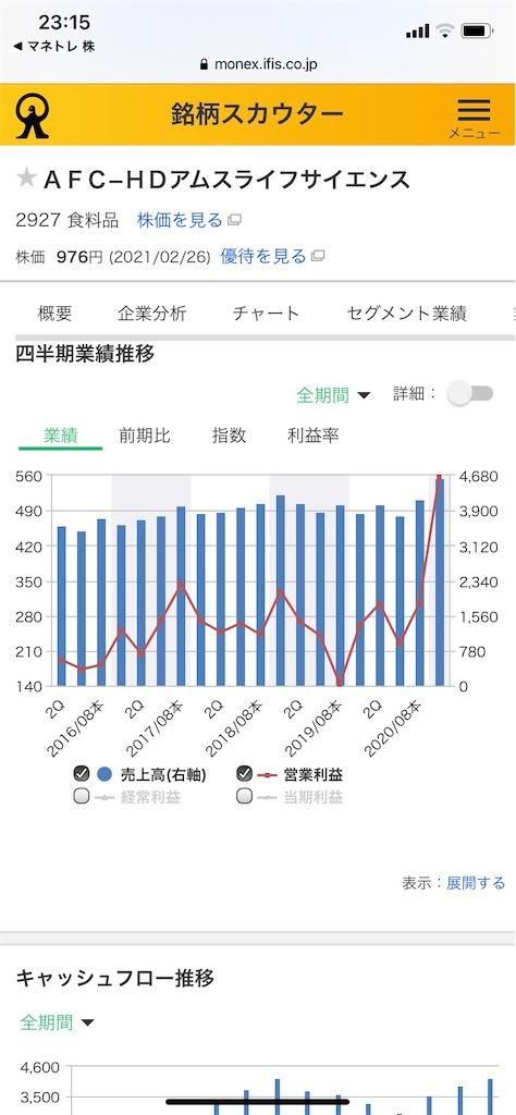 f:id:tumamimi:20210228115519j:plain