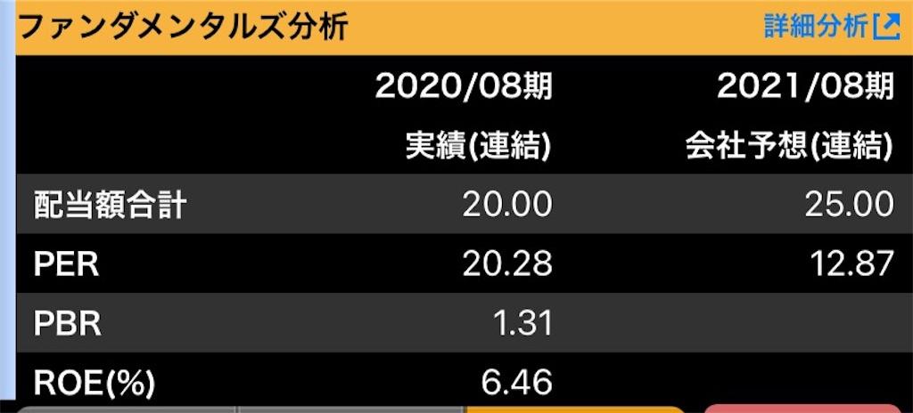 f:id:tumamimi:20210228115824j:plain