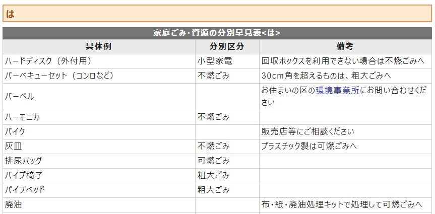 f:id:tumenoakari:20200305153725j:plain