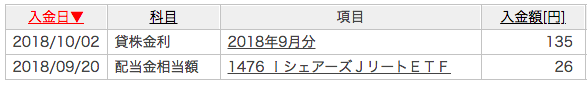 f:id:tumitate-nisa2:20181005200010p:plain