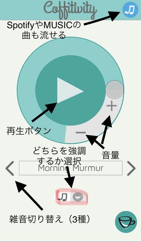 Coffitivity 操作画面