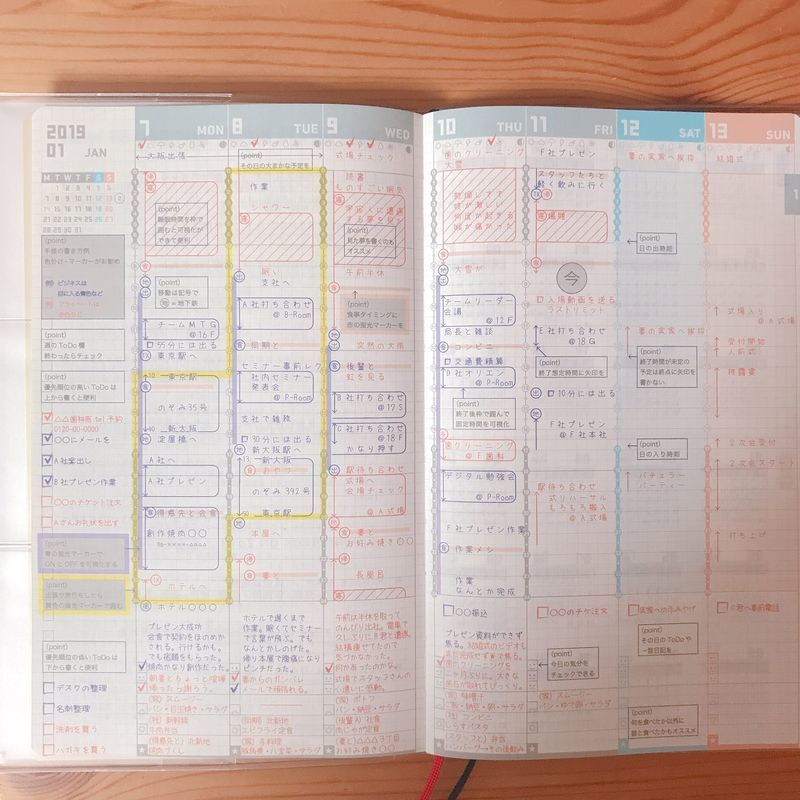 ジブン手帳 mini 週間バーチカル 使い方