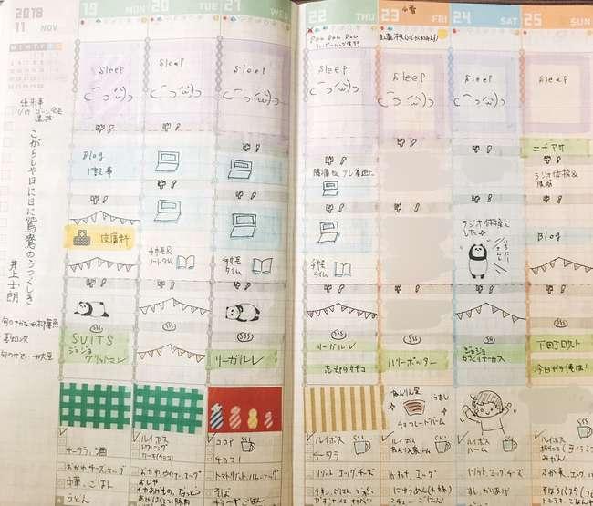 ジブン手帳mini 週間バーチカル 使い方