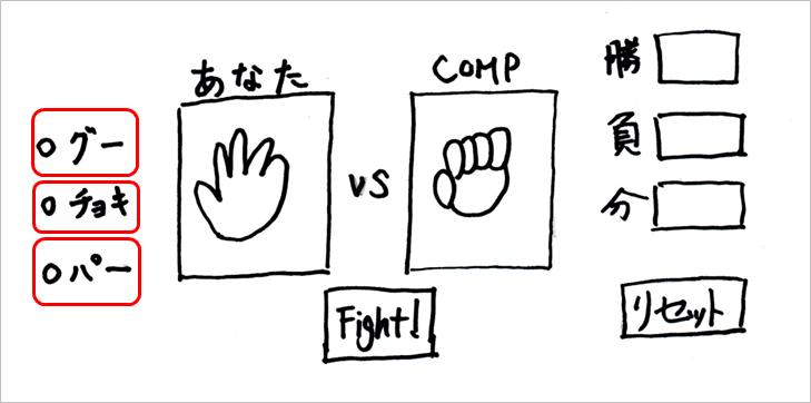 f:id:tuna-kichi:20200425133349p:plain