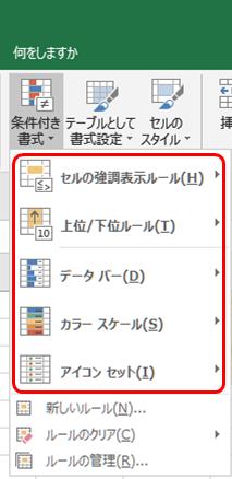 条件付き書式データバー