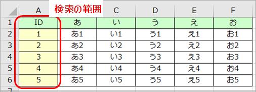 Match関数サンプルテーブル