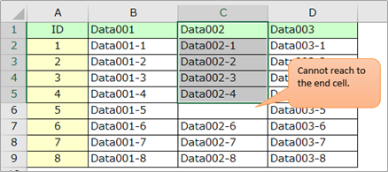 Cannot reach the end row of the data