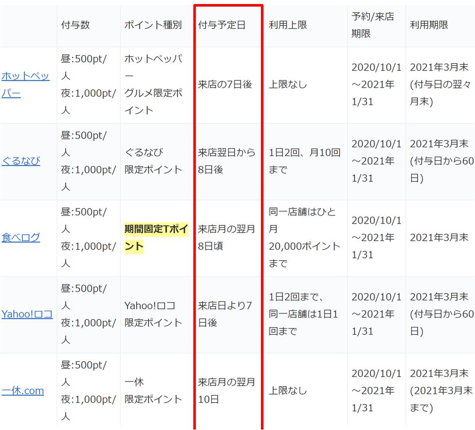 f:id:tunacanprotein:20201027182820p:plain