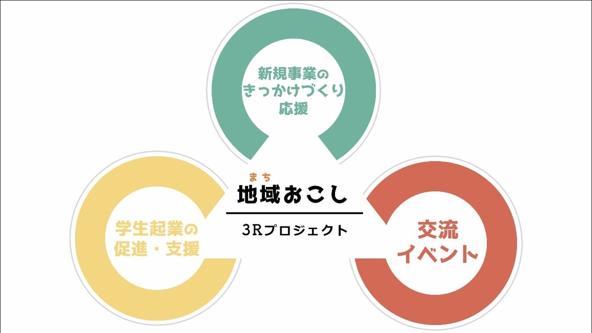 f:id:tunagukoto:20201106143040j:plain