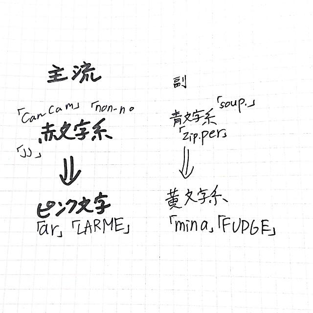 f:id:tunatunarice_03:20201123025935j:plain