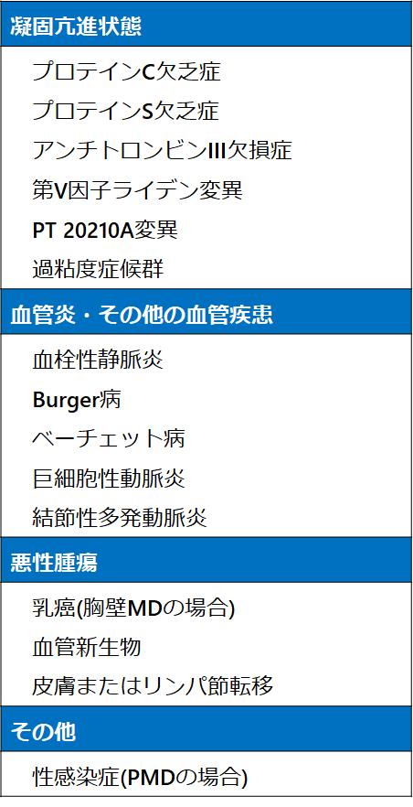 f:id:tuneYoshida:20201221182725p:plain