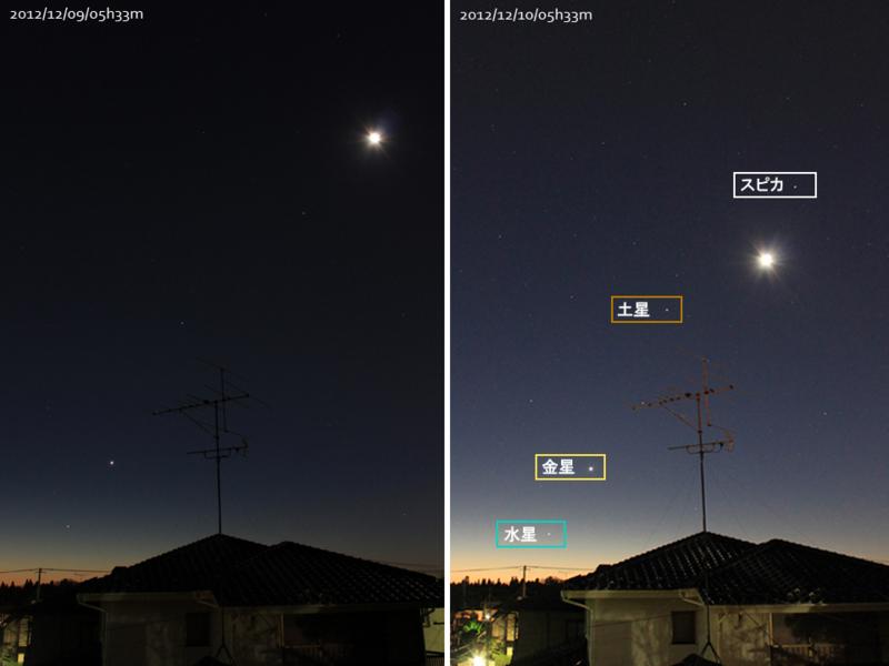 f:id:tupichancosmos:20121209053539j:image