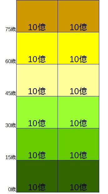 f:id:turezurenaru:20170218235507j:plain