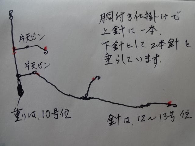 f:id:turikichijob:20170530141923j:plain