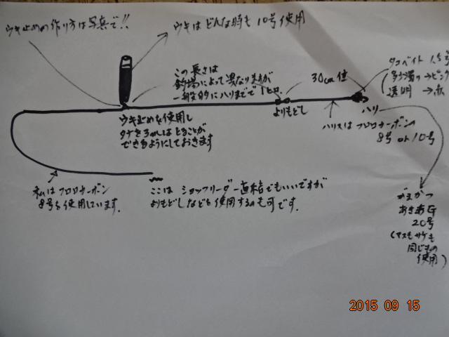 f:id:turikichijob:20180214212431j:plain