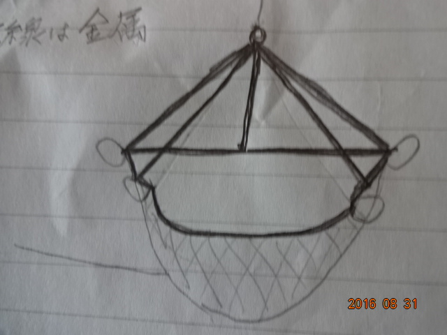 f:id:turikichijob:20180428124250p:plain