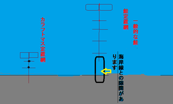 f:id:turikichijob:20190628150544p:plain