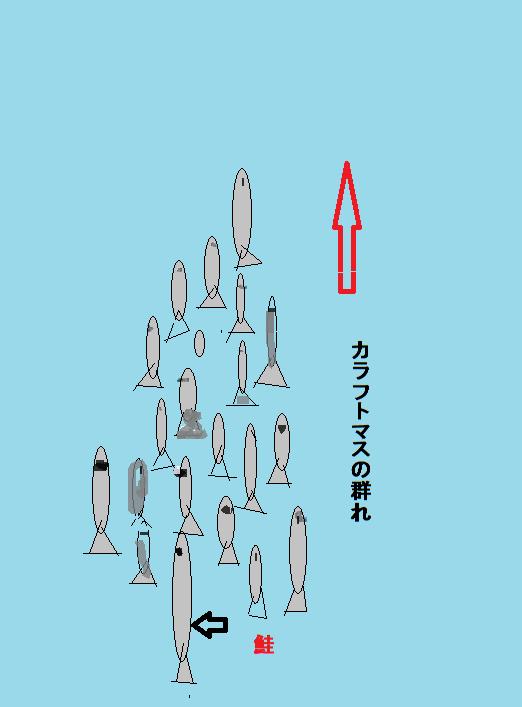 f:id:turikichijob:20190711130912p:plain