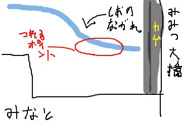 f:id:turimemo:20190412223412p:plain