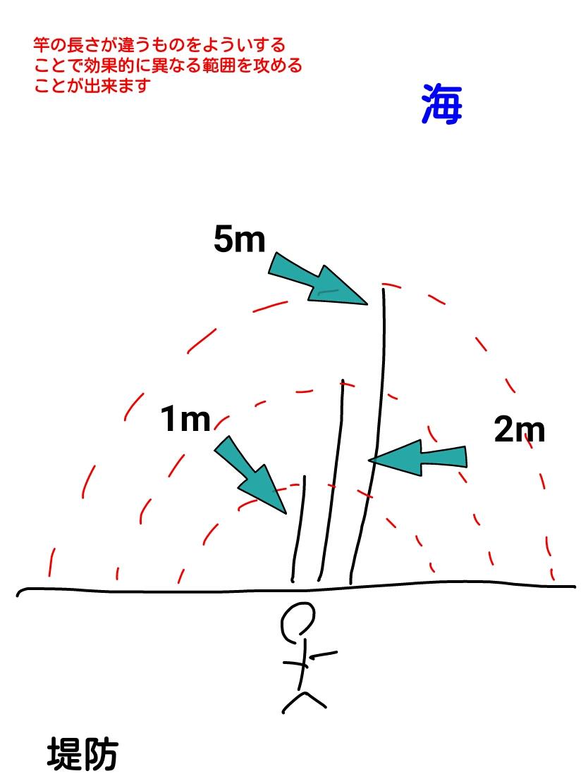 f:id:turisukisanntouhei:20191227214444j:plain