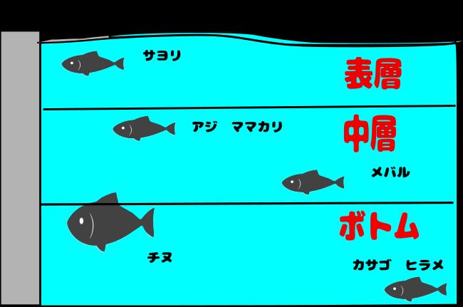 f:id:turisukisanntouhei:20200229093405p:plain