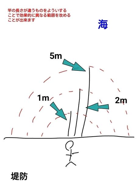 f:id:turisukisanntouhei:20200229142427j:plain