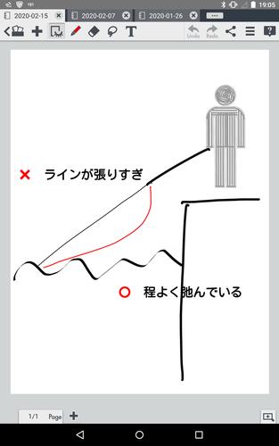 f:id:turisukisanntouhei:20200229143805p:plain