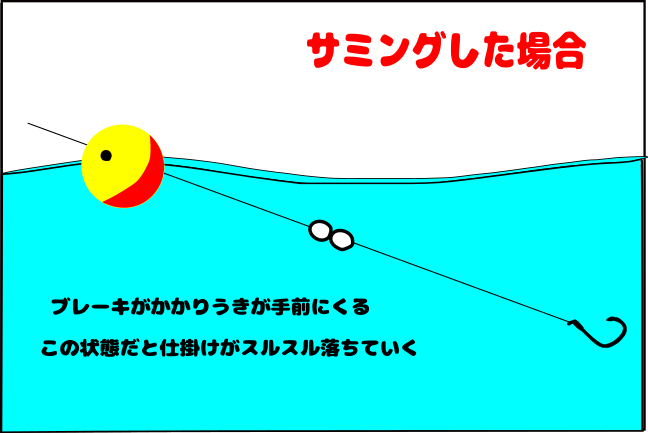 f:id:turisukisanntouhei:20200301131603p:plain