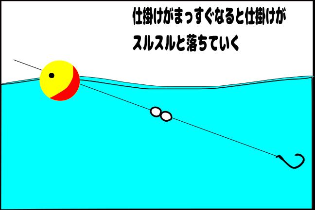 f:id:turisukisanntouhei:20200301224933p:plain