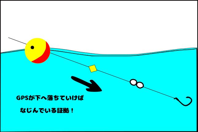 f:id:turisukisanntouhei:20200301225004p:plain