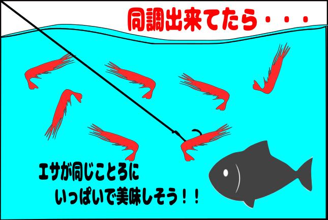 f:id:turisukisanntouhei:20200302220621p:plain