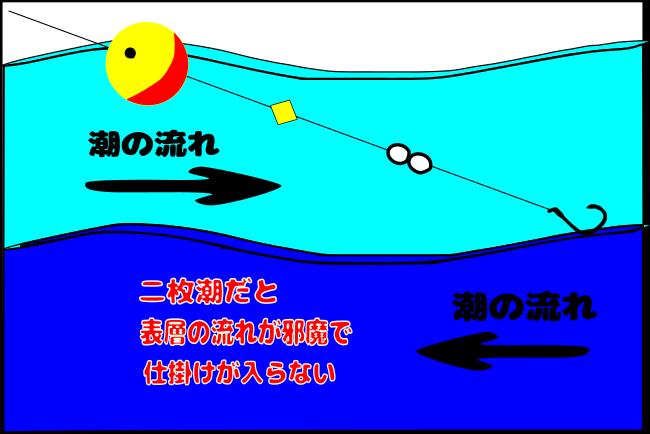 f:id:turisukisanntouhei:20200302224442p:plain