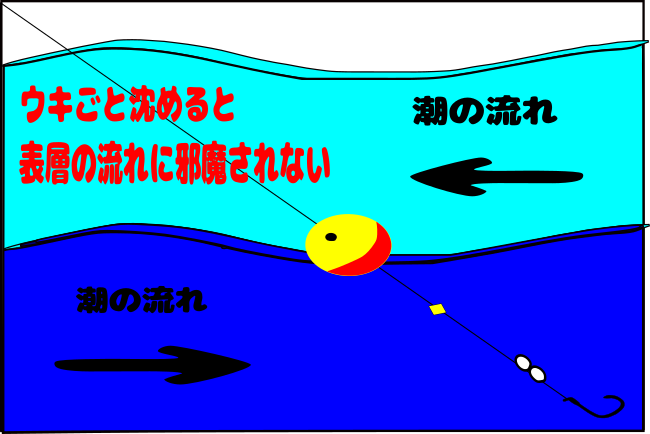 f:id:turisukisanntouhei:20200302224506p:plain