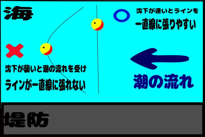 f:id:turisukisanntouhei:20200309211517p:plain