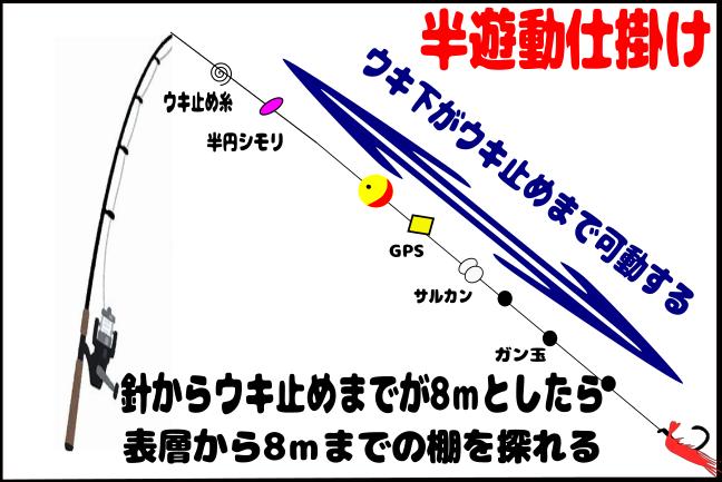 f:id:turisukisanntouhei:20200310060455p:plain