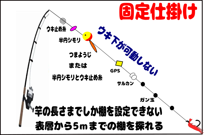 f:id:turisukisanntouhei:20200310061014p:plain