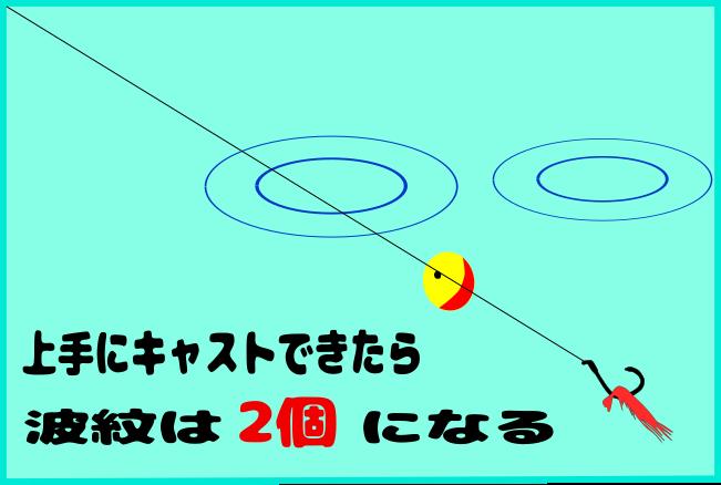 f:id:turisukisanntouhei:20200314113419p:plain
